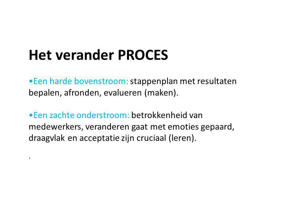 Het verander PROCES •Een harde bovenstroom: stappenplan met resultaten bepalen, afronden, evalueren (maken).
