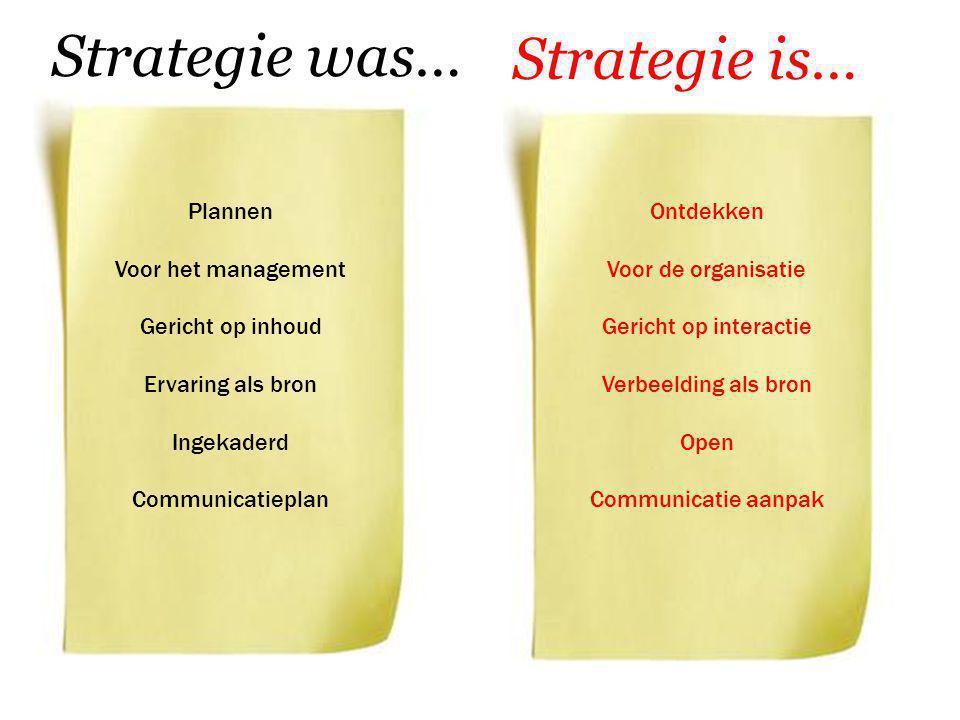 Strategie was… Strategie is… Plannen Ontdekken Voor het management
