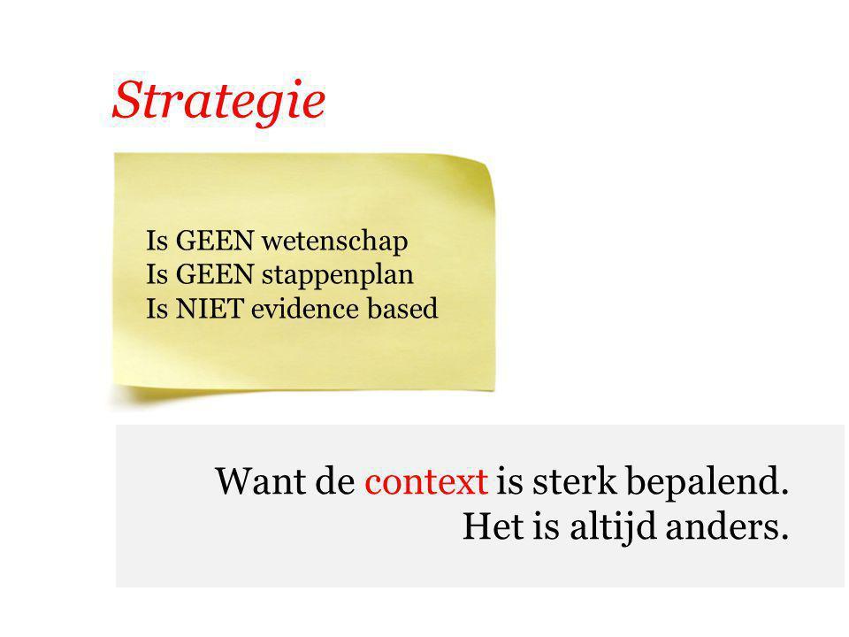 Strategie Is GEEN wetenschap