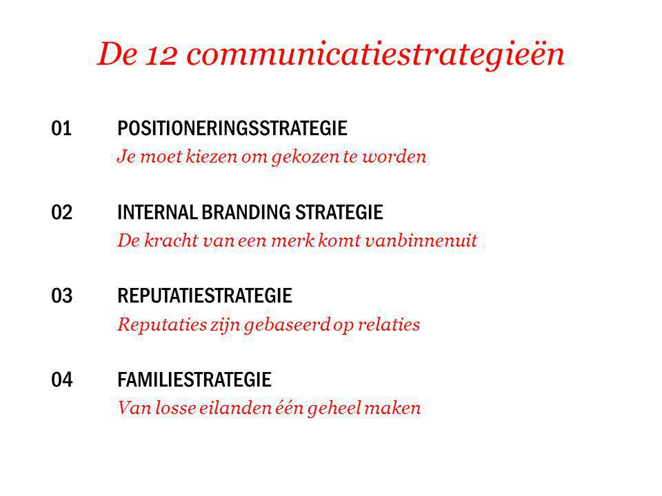 De 12 communicatiestrategieën