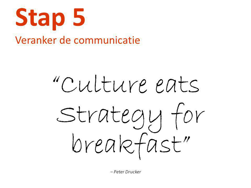 Stap 5 Veranker de communicatie
