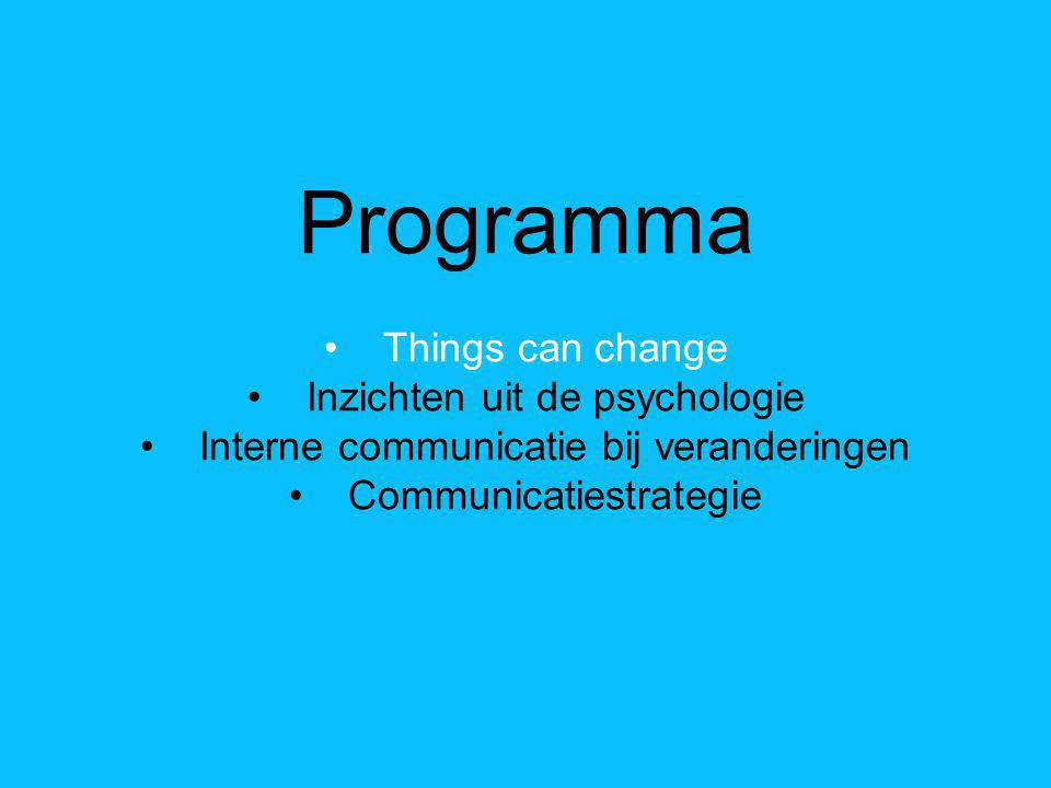 Programma Things can change Inzichten uit de psychologie