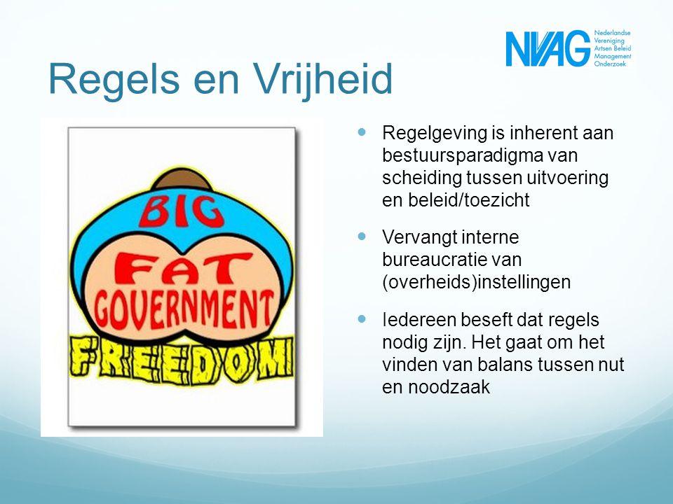 Regels en Vrijheid Regelgeving is inherent aan bestuursparadigma van scheiding tussen uitvoering en beleid/toezicht.