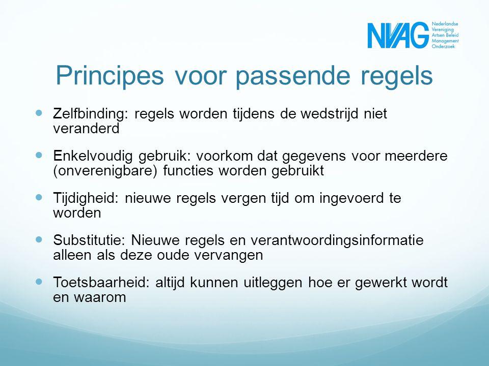 Principes voor passende regels