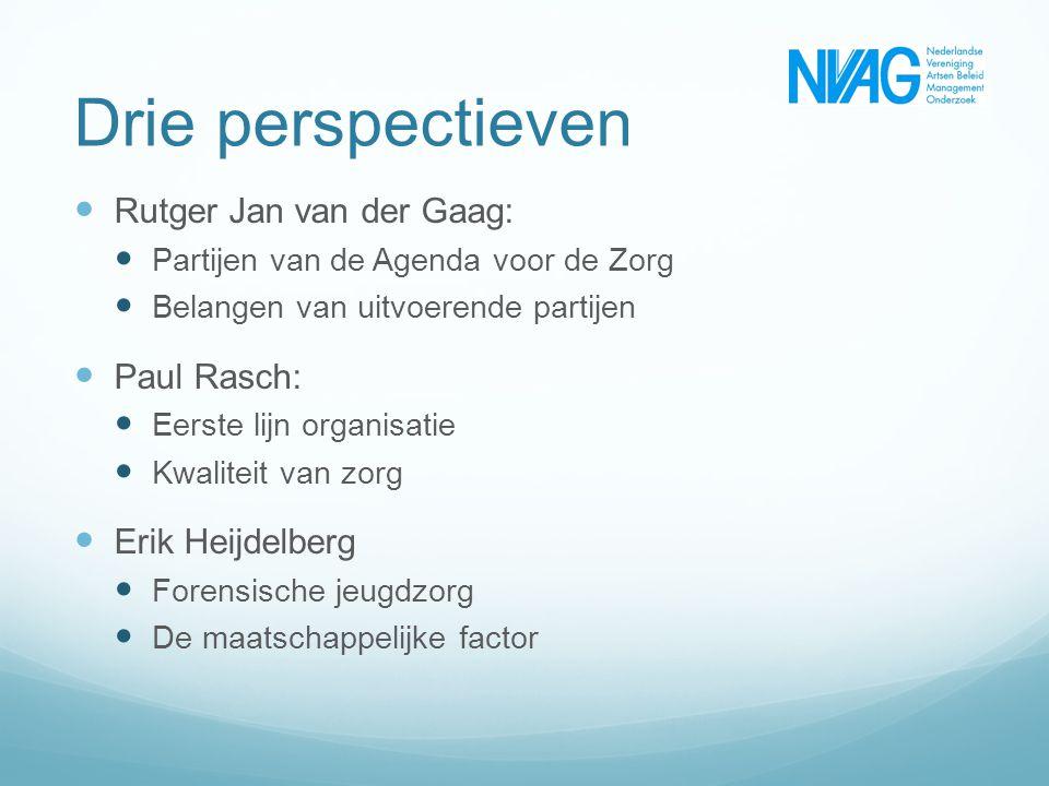 Drie perspectieven Rutger Jan van der Gaag: Paul Rasch:
