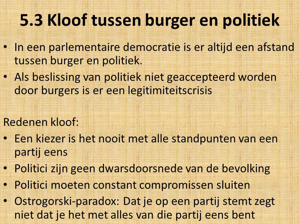 5.3 Kloof tussen burger en politiek