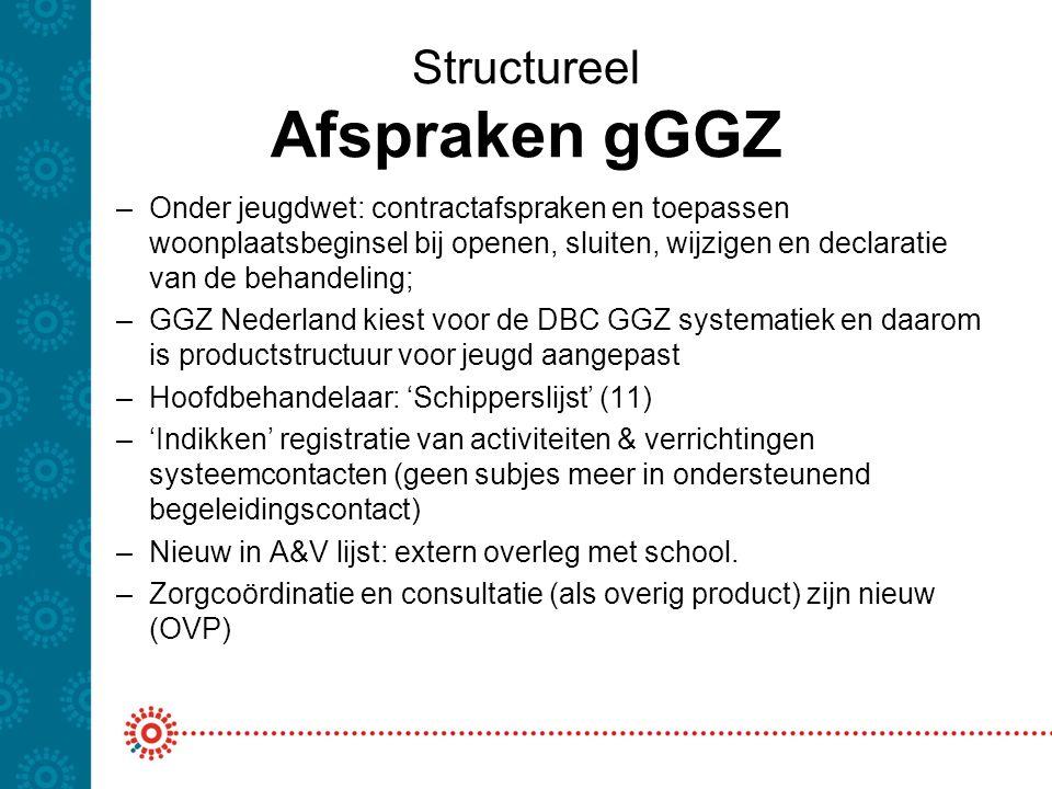 Structureel Afspraken gGGZ