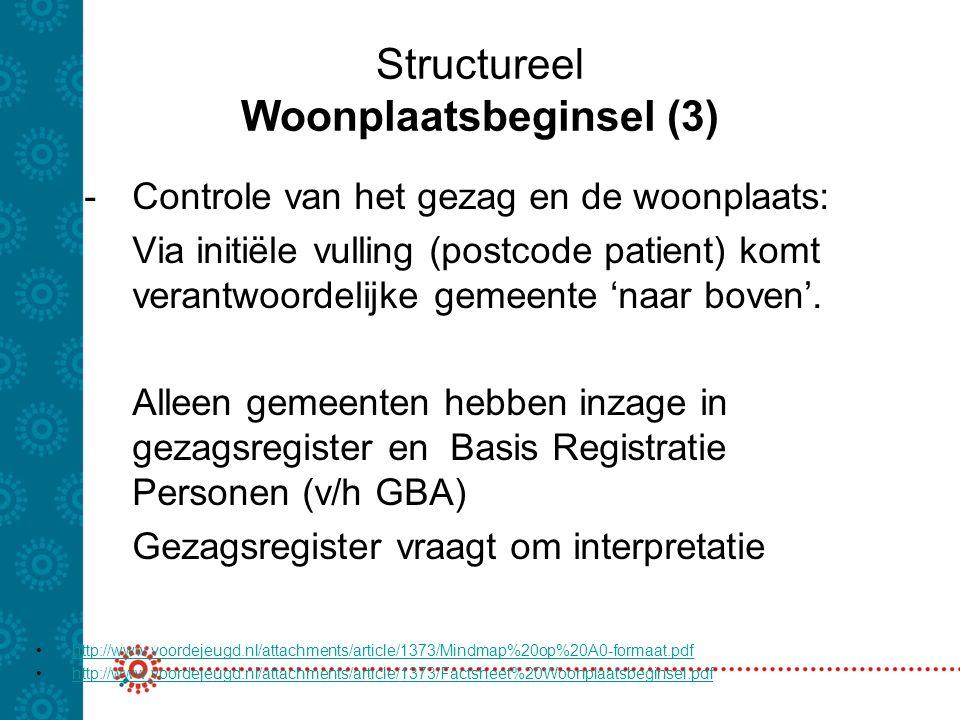 Structureel Woonplaatsbeginsel (3)