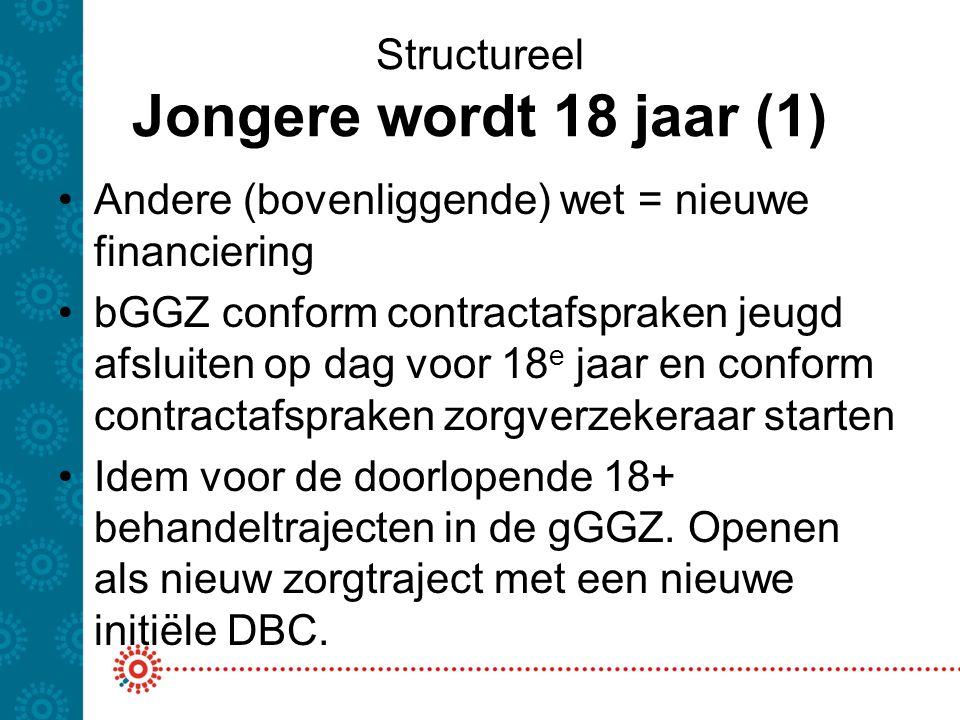 Structureel Jongere wordt 18 jaar (1)