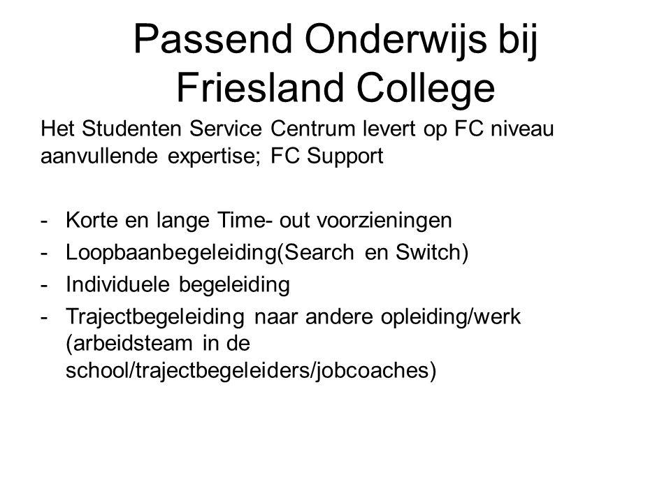 Passend Onderwijs bij Friesland College