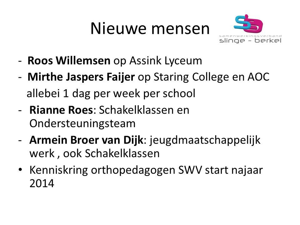 Nieuwe mensen - Roos Willemsen op Assink Lyceum