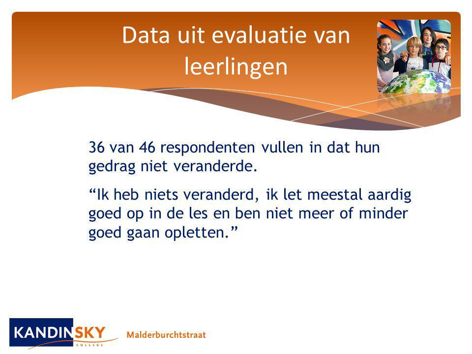 Data uit evaluatie van leerlingen
