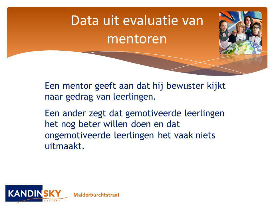 Data uit evaluatie van mentoren