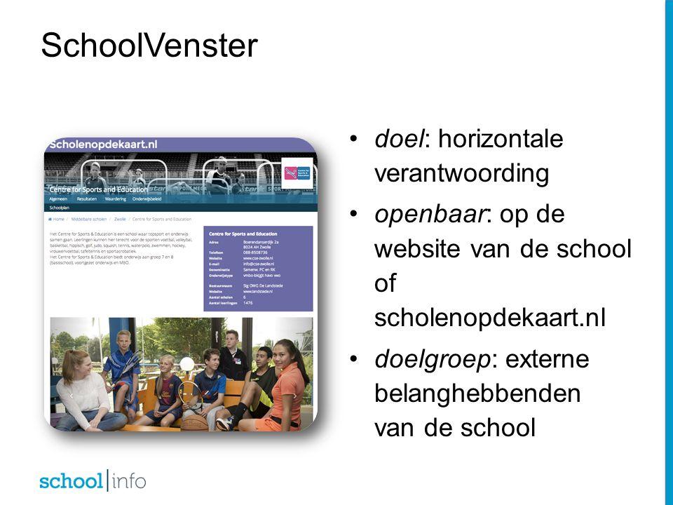 SchoolVenster doel: horizontale verantwoording