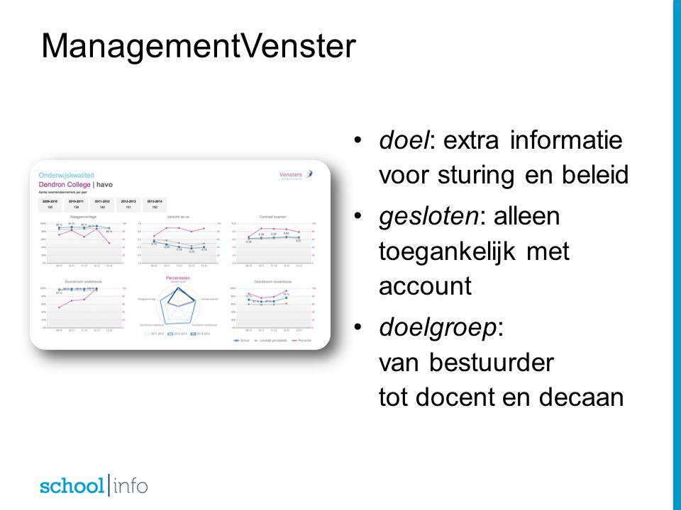 ManagementVenster doel: extra informatie voor sturing en beleid