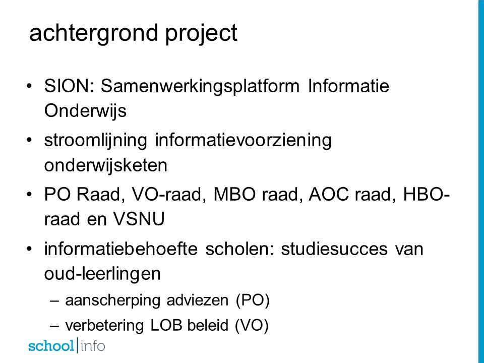 achtergrond project SION: Samenwerkingsplatform Informatie Onderwijs