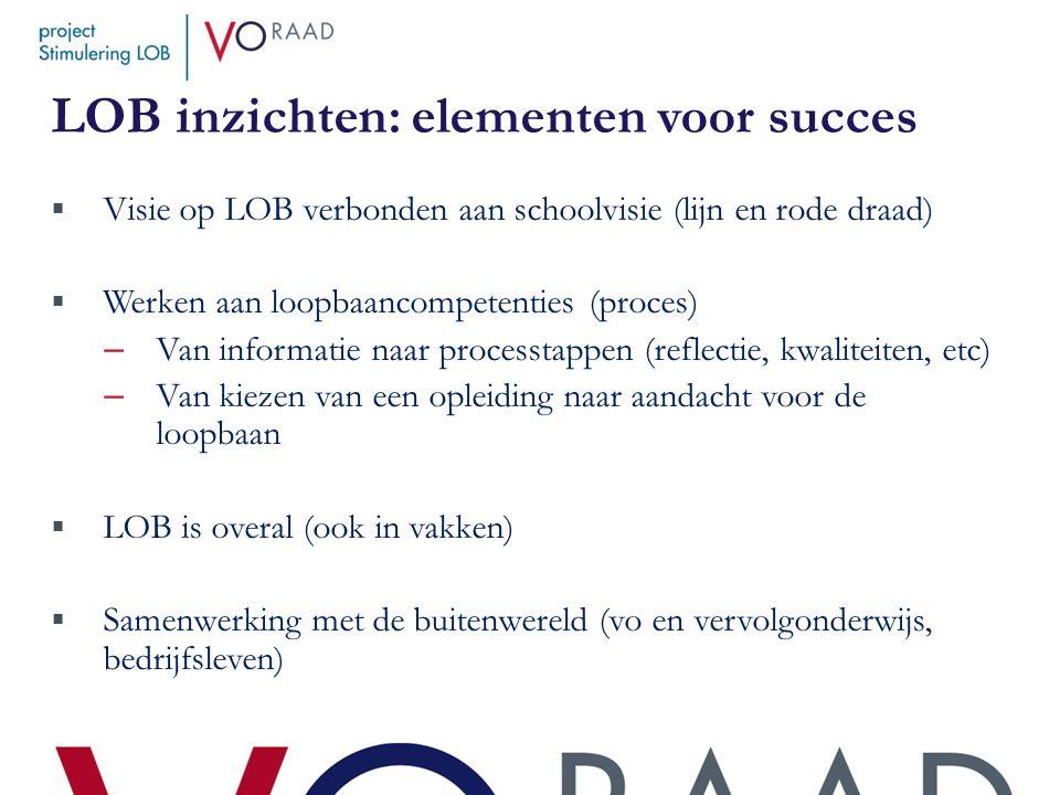 LOB inzichten: elementen voor succes