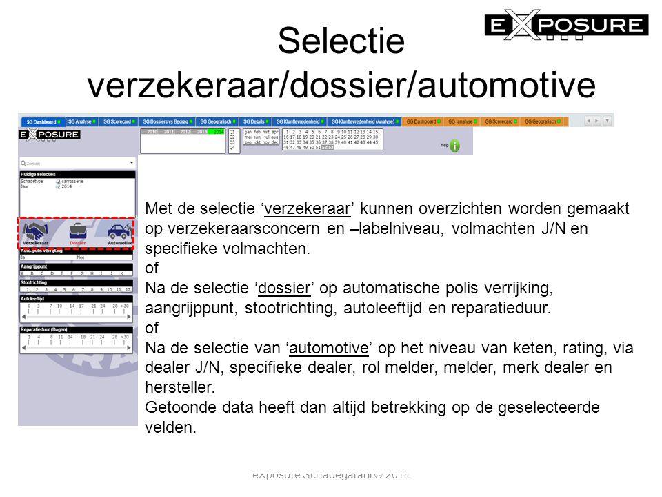 Selectie verzekeraar/dossier/automotive