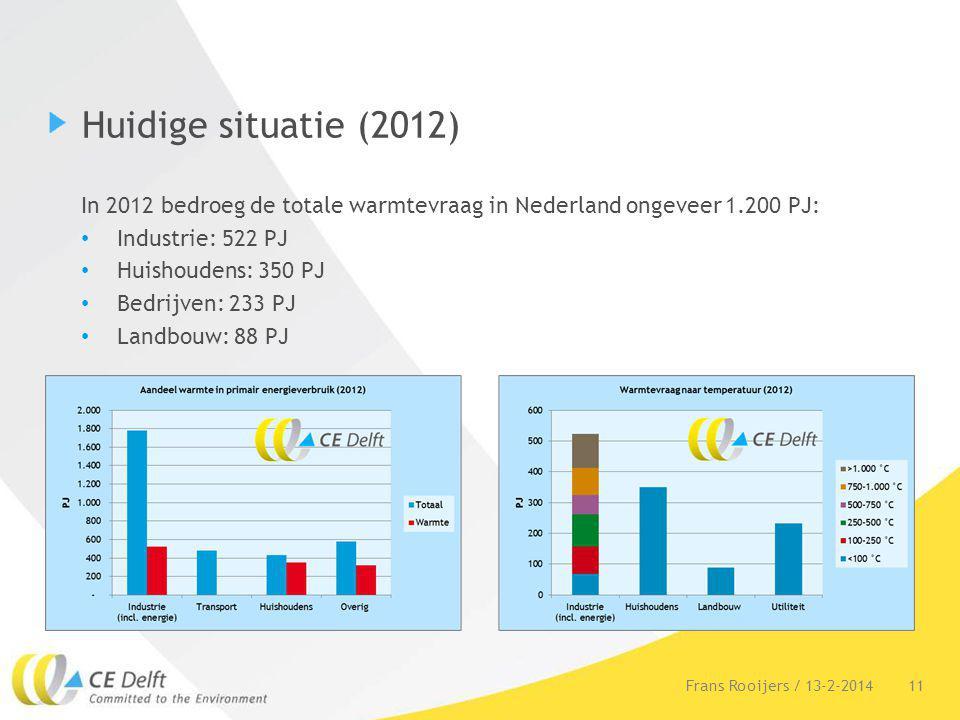 Huidige situatie (2012) In 2012 bedroeg de totale warmtevraag in Nederland ongeveer 1.200 PJ: Industrie: 522 PJ.