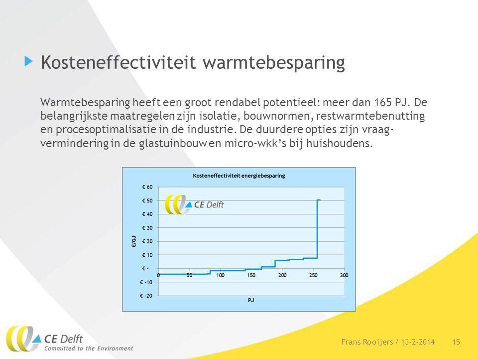 Kosteneffectiviteit warmtebesparing