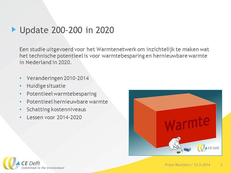 Update 200-200 in 2020