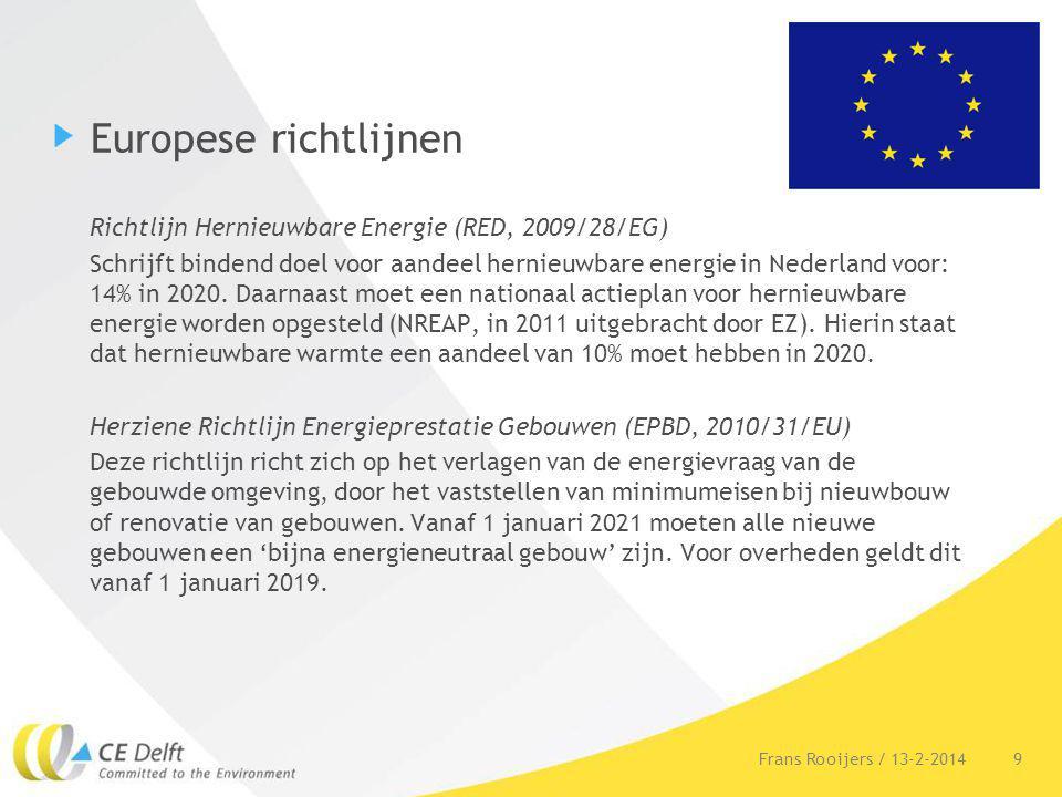 Europese richtlijnen