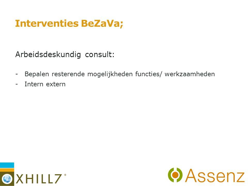 Interventies BeZaVa; Arbeidsdeskundig consult: