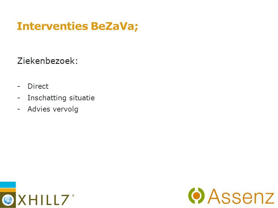 Interventies BeZaVa; Ziekenbezoek: Direct Inschatting situatie
