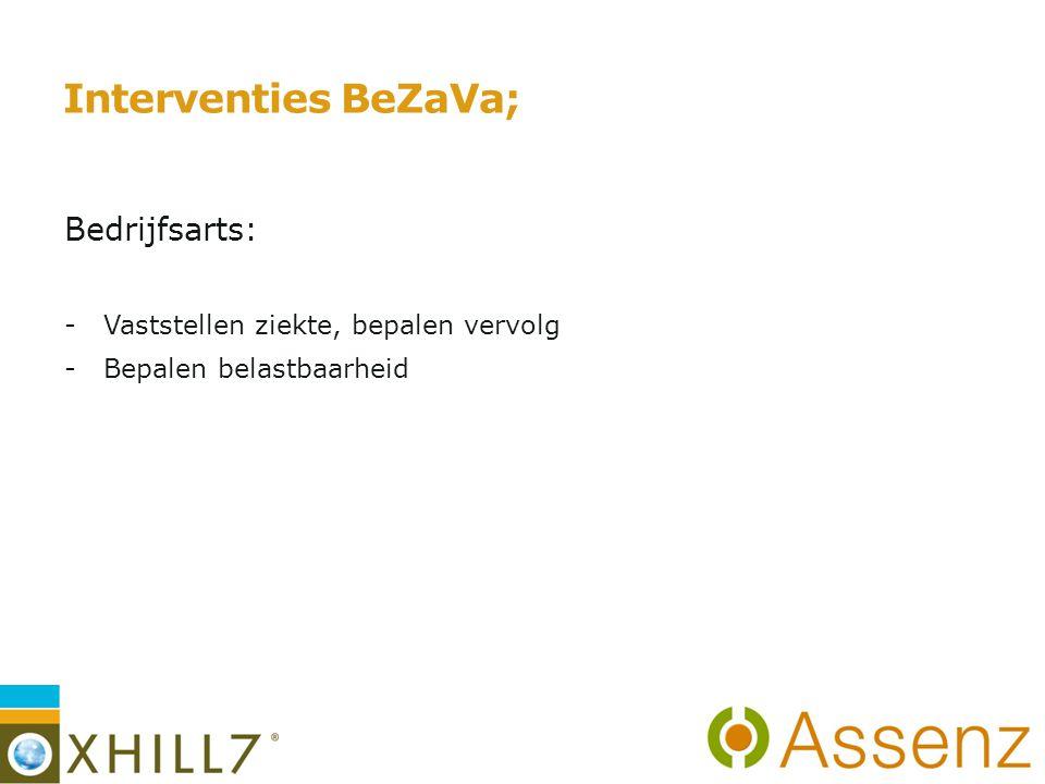 Interventies BeZaVa; Bedrijfsarts: Vaststellen ziekte, bepalen vervolg