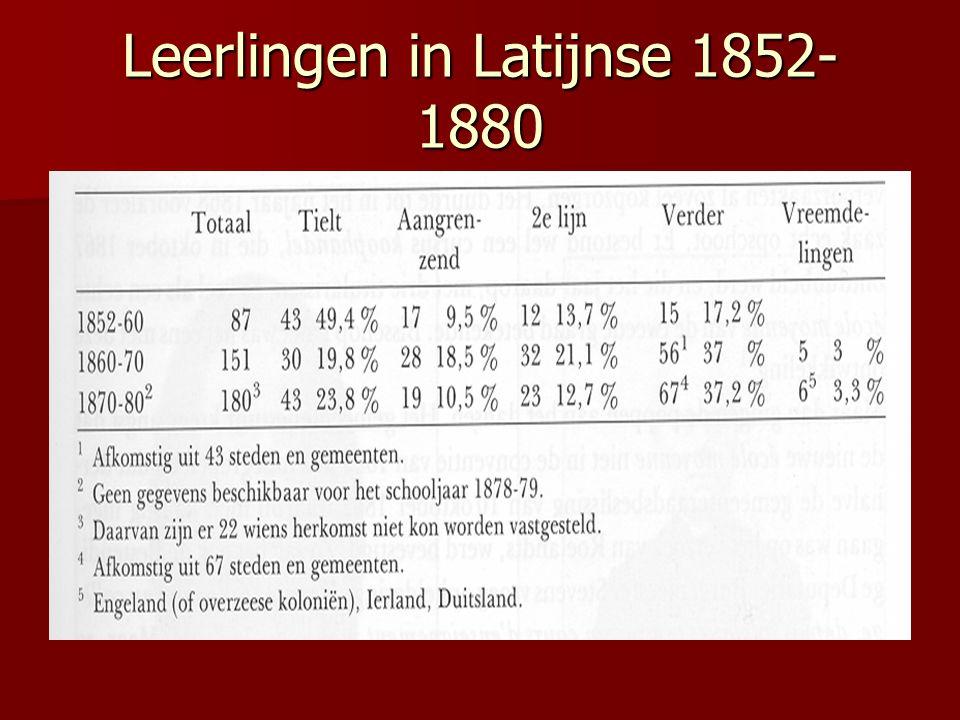 Leerlingen in Latijnse 1852-1880