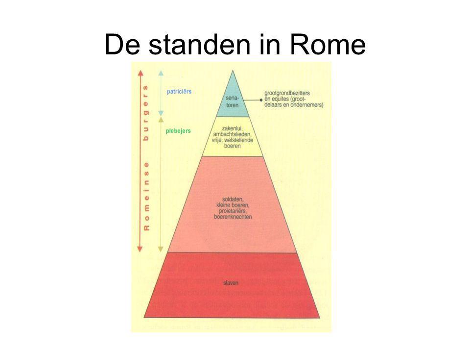 De standen in Rome