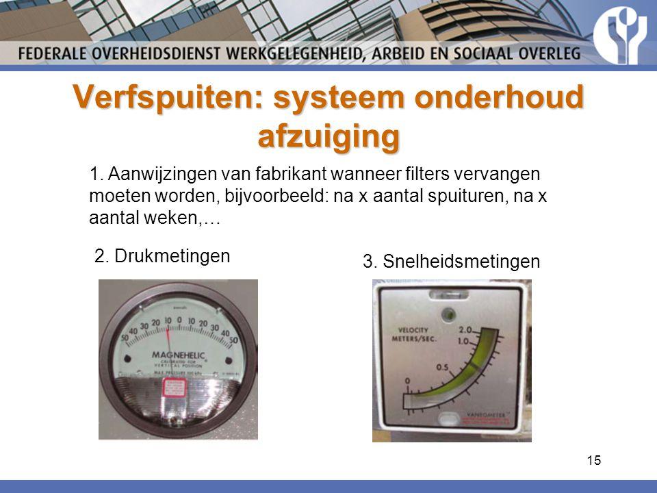 Verfspuiten: systeem onderhoud afzuiging