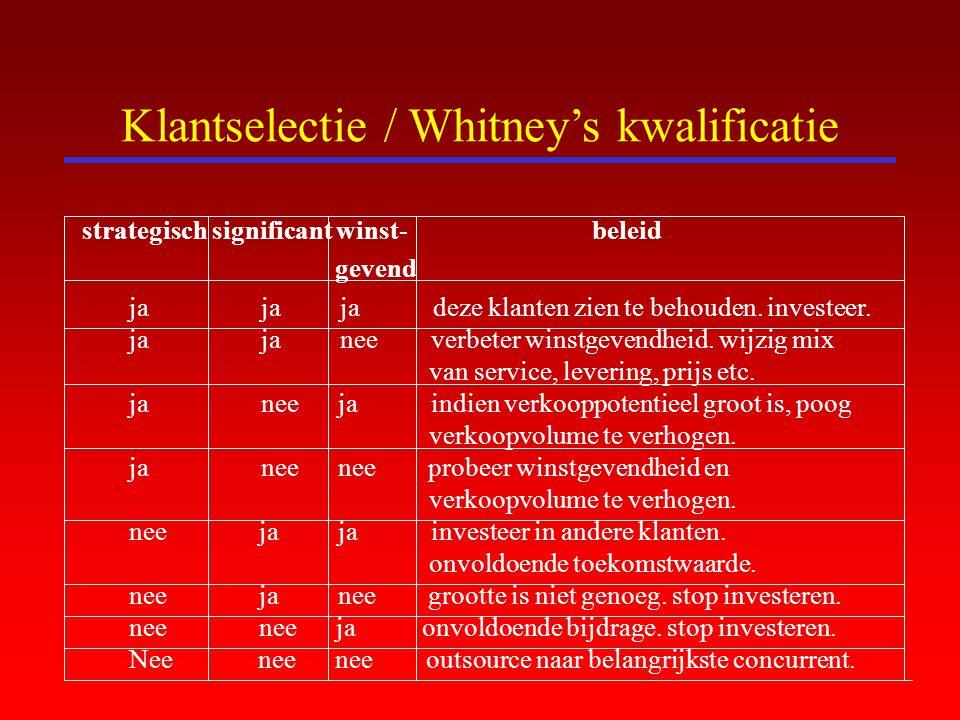 Klantselectie / Whitney's kwalificatie