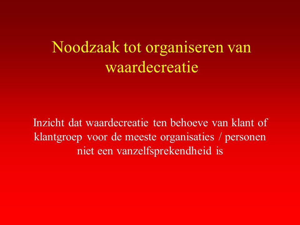Noodzaak tot organiseren van waardecreatie