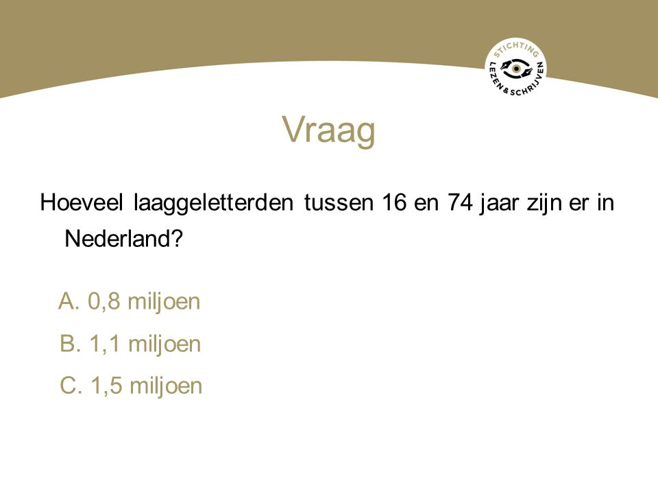 Vraag Hoeveel laaggeletterden tussen 16 en 74 jaar zijn er in Nederland A. 0,8 miljoen. B. 1,1 miljoen.