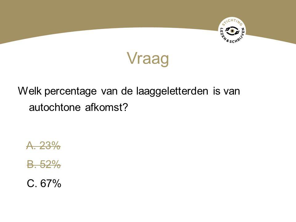 Vraag Welk percentage van de laaggeletterden is van autochtone afkomst A. 23% B. 52% C. 67%