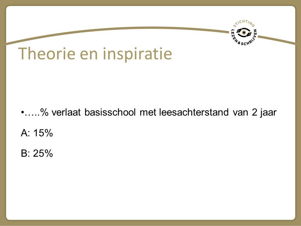 Theorie en inspiratie …..% verlaat basisschool met leesachterstand van 2 jaar. A: 15% B: 25%