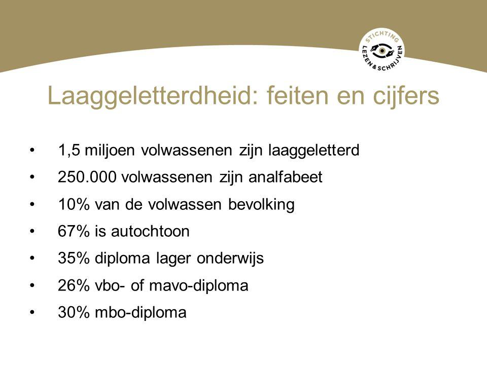 Laaggeletterdheid: feiten en cijfers