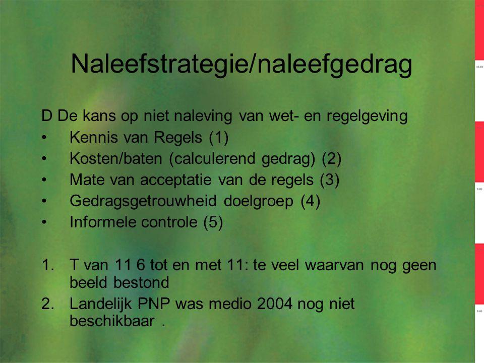 Naleefstrategie/naleefgedrag