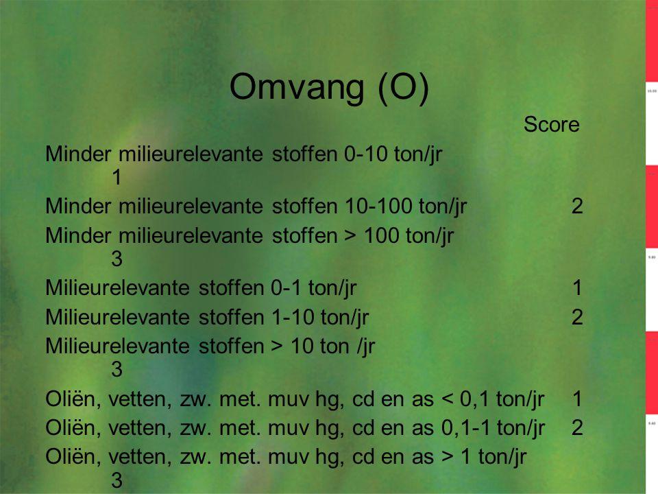 Omvang (O) Score Minder milieurelevante stoffen 0-10 ton/jr 1