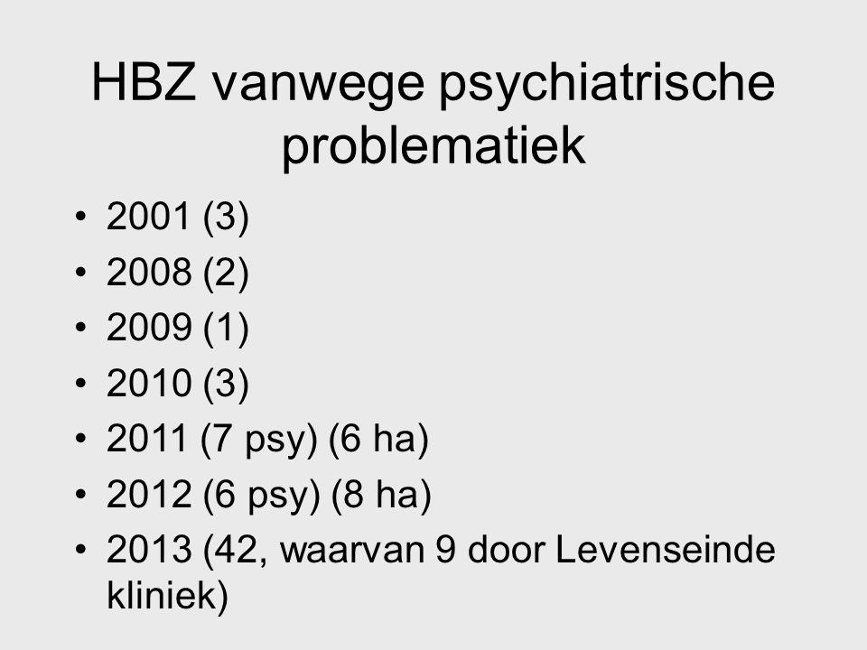HBZ vanwege psychiatrische problematiek