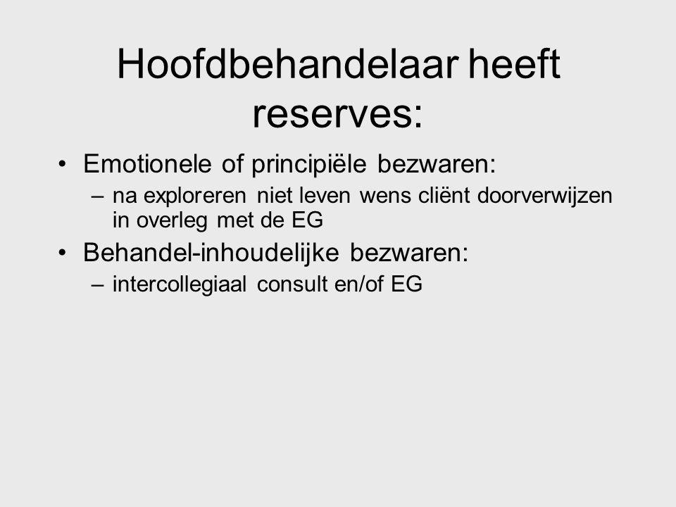 Hoofdbehandelaar heeft reserves: