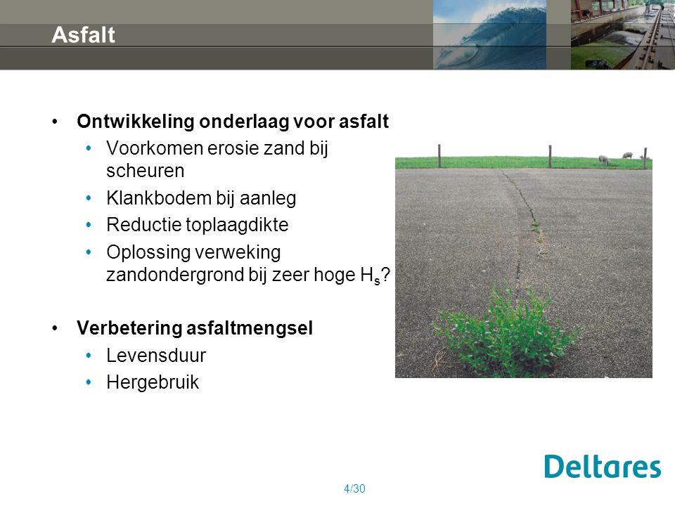 Asfalt Ontwikkeling onderlaag voor asfalt