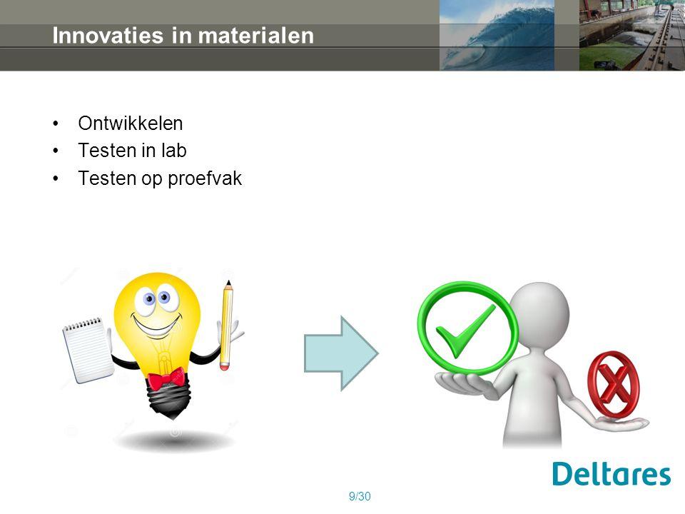 Innovaties in materialen