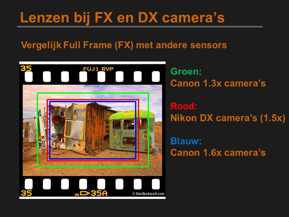 Lenzen bij FX en DX camera's
