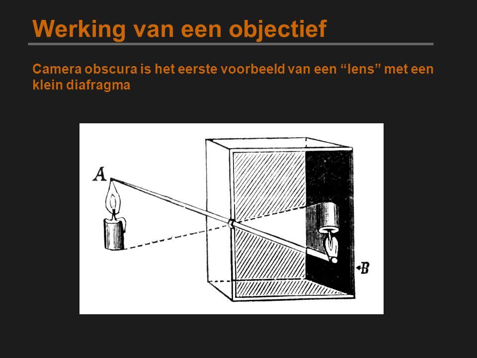 Werking van een objectief