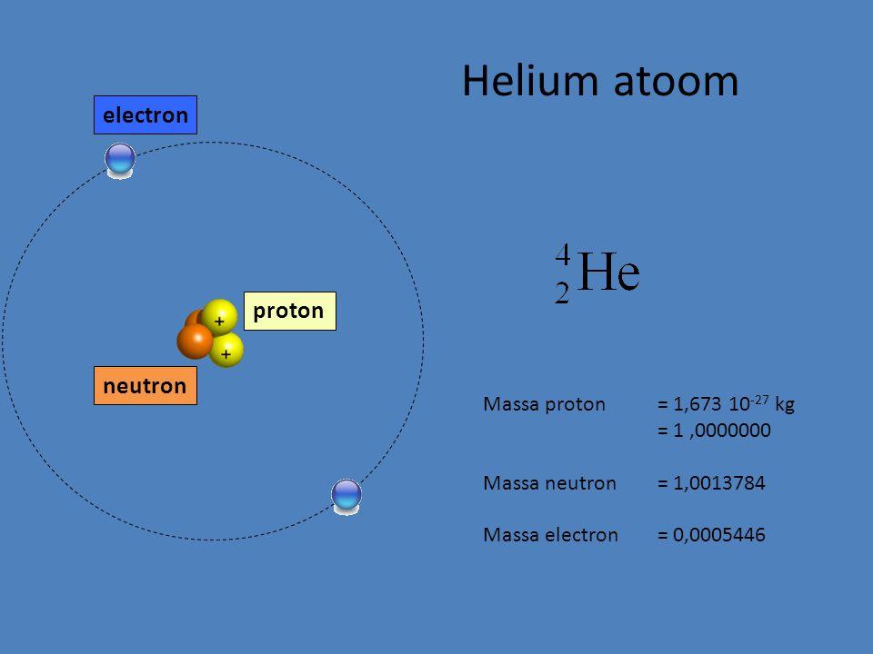 Helium atoom electron proton neutron Massa proton = 1,673 10-27 kg