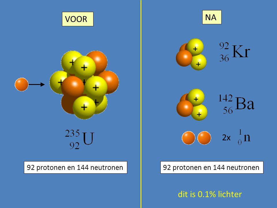 NA VOOR 2x dit is 0.1% lichter 92 protonen en 144 neutronen