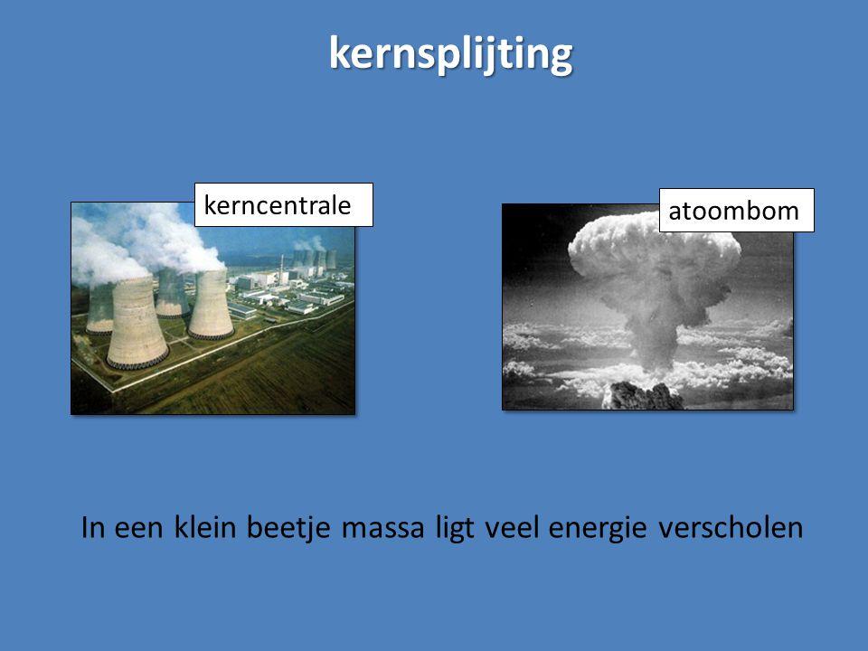 kernsplijting In een klein beetje massa ligt veel energie verscholen