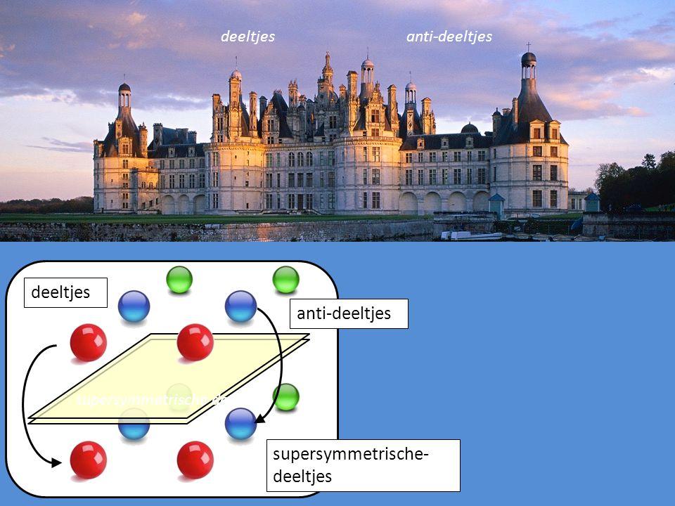 supersymmetrische-deeltjes
